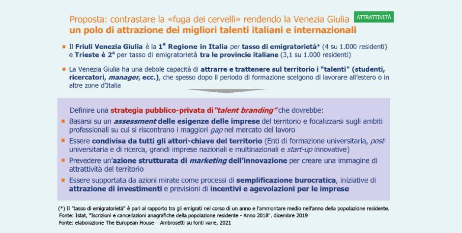 Punto 10 position paper fvg vge